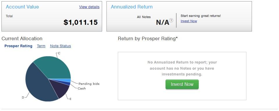 Prosper Taxable - Main Screen - June 2013