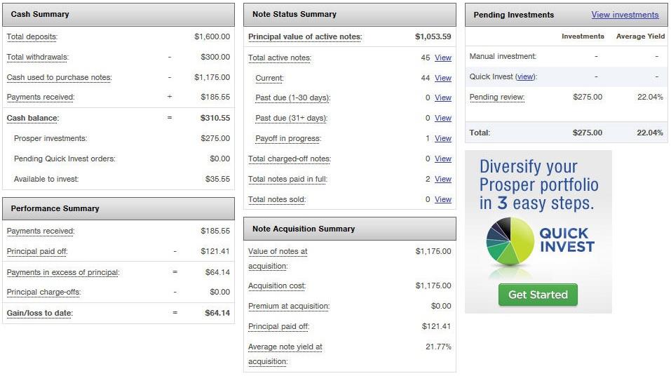 Prosper Marketplace - Details Screen - September 2013