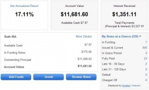 Lending Club - Roth IRA - Main Screen - November 2013