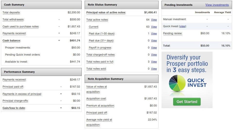 Prosper Marketplace - Details Screen - October 2013