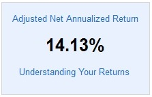 Lending Club Roth IRA - Adjusted NAR - December 2013