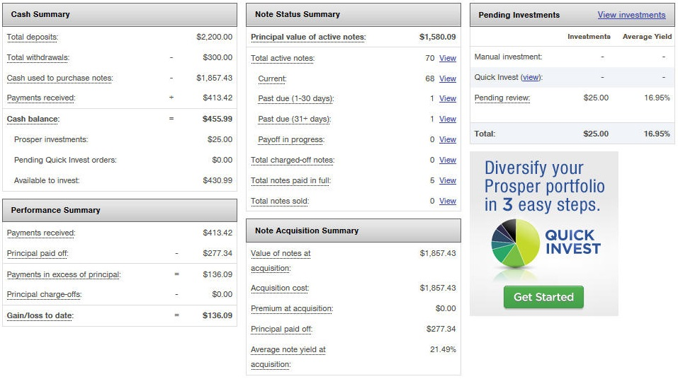 Prosper Marketplace - Details Screen - December 2013