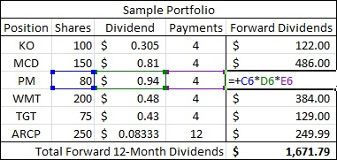 Goal Setting - Forward 12-Month Dividends - Sample Portfolio