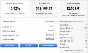 Lending Club Roth IRA - Main Screen - 2014 First Quarter Update
